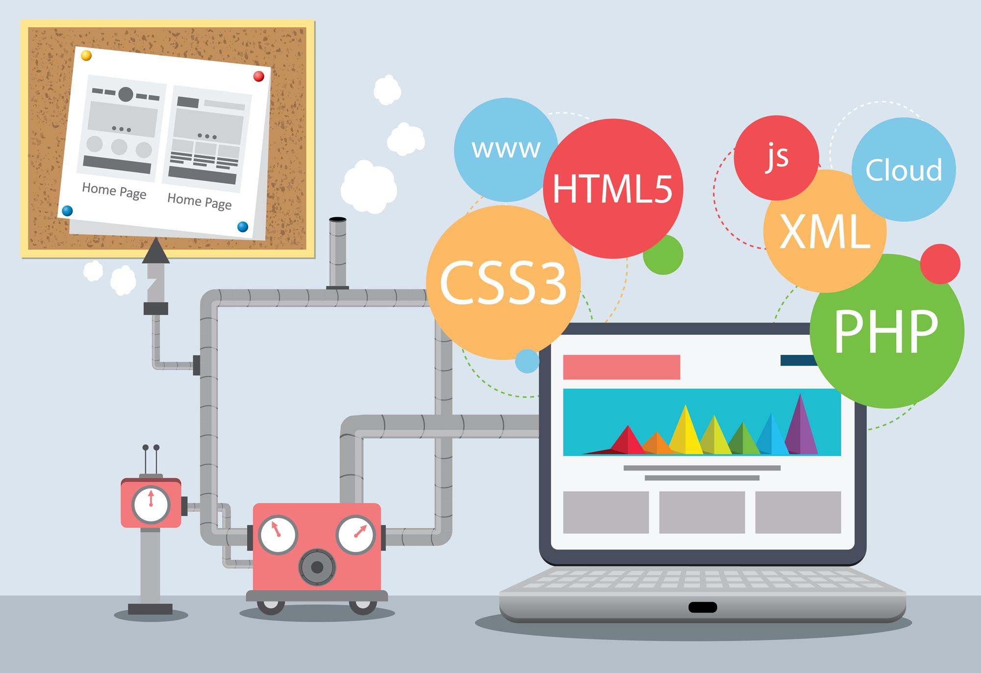 webdevelopment2